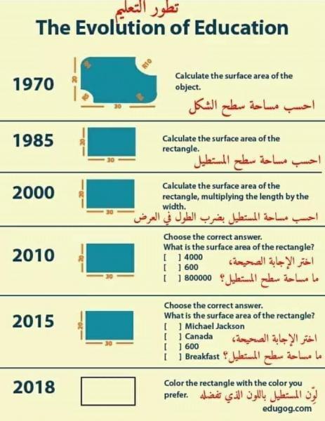 إصلاح التعليم بالمغرب