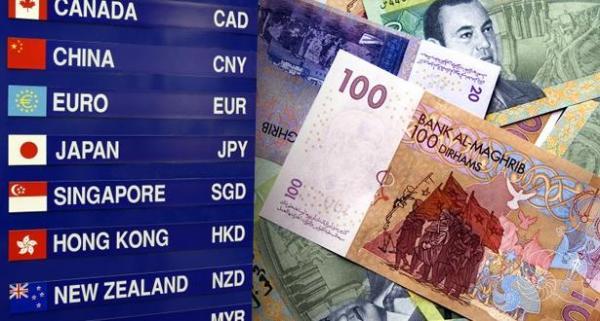أسعار صرف العملات الأجنبية مقابل الدرهم حسب بنك المغرب