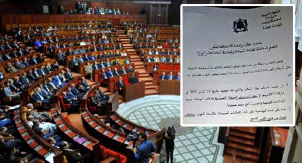 كارثة...السيناريو الوحيد لإنقاذ صندوق تقاعد البرلمانيين من الإفلاس