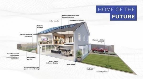 كيف سيبدو المنزل الذكي بعد عشر سنوات؟