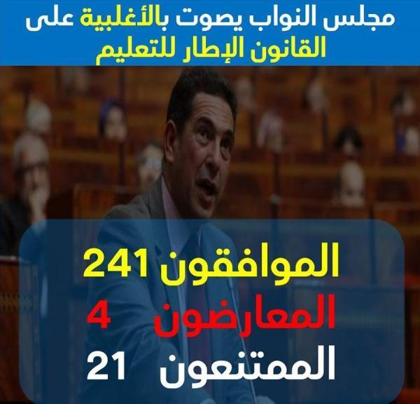 ستظل وصمة عار على جبين أحزاب الأغلبية