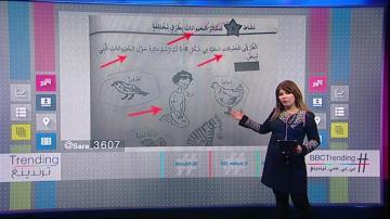 صور في الكتب المدرسية السعودية تشبه المرأة بالحيوان